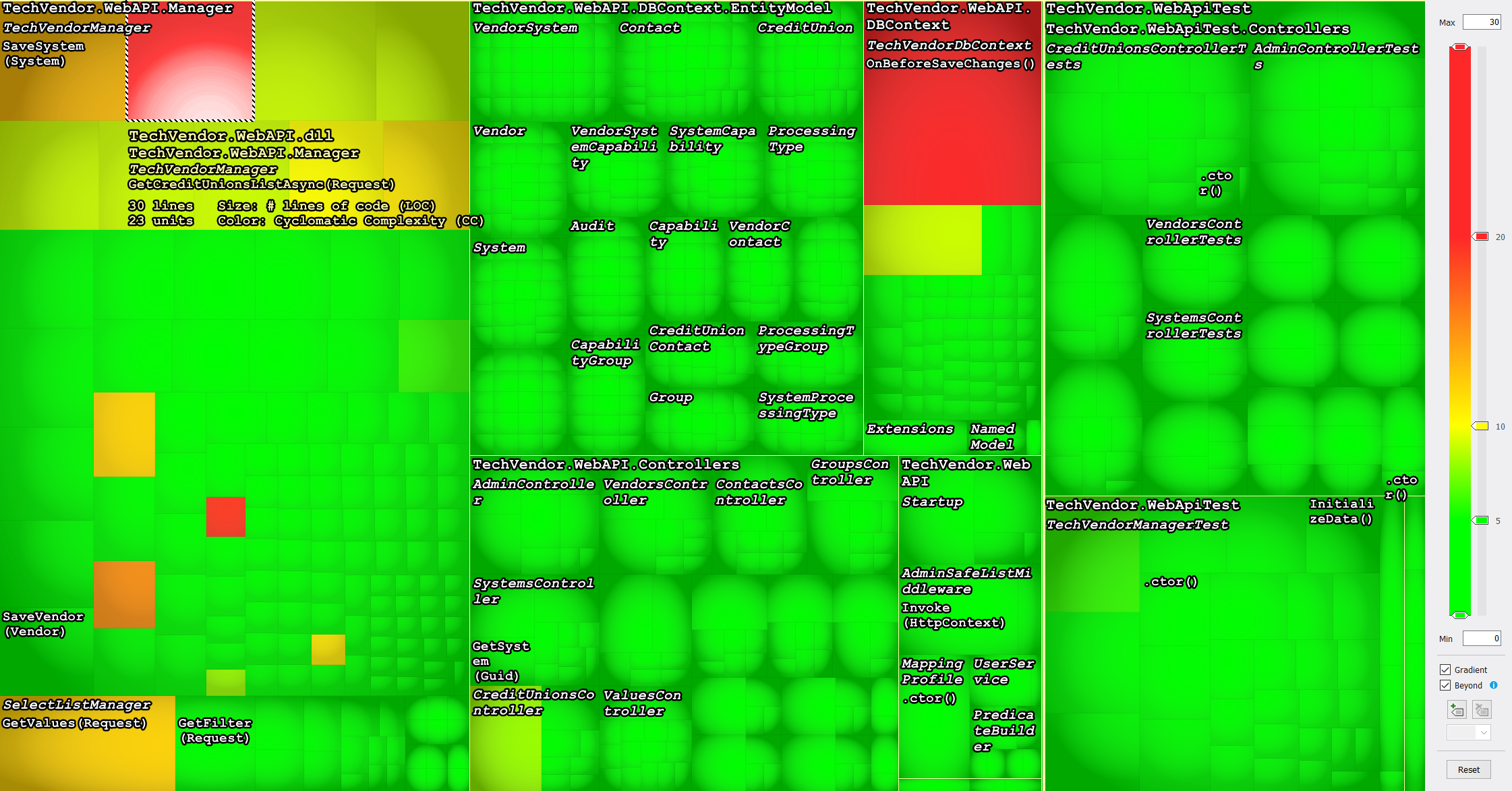 visualize code complexity
